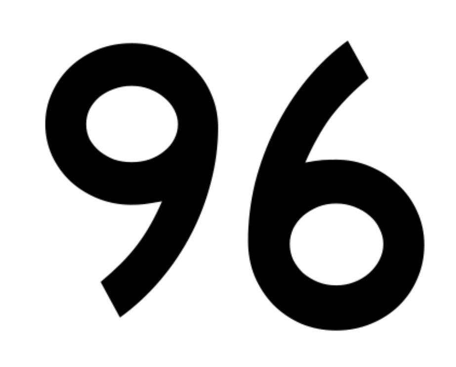 Numerologi 96
